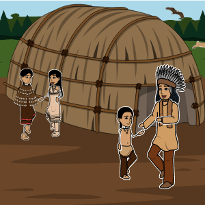 Eastern Woodland Indigenous Peoples