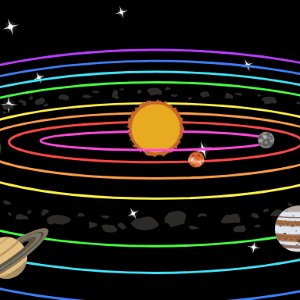 Innovations - Heliocentrism