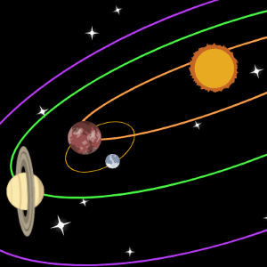 Astronomy - Planetary System