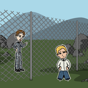 The Boy in the Striped Pajamas Activities