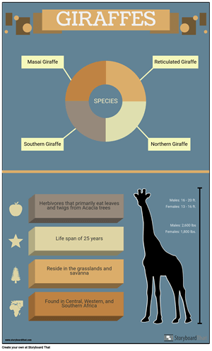 Science Infographic Example