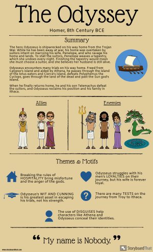 The Odyssey Summary Infographic