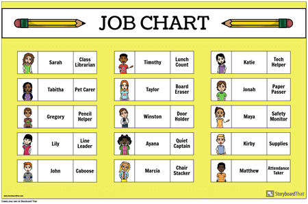 Class Jobs Poster Example