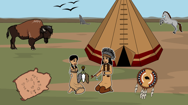 Indigenous Peoples of the Great Plains