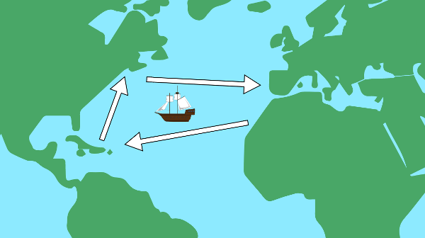 Triangulär Handel / Atlantic Slave Trade Lesson Planer