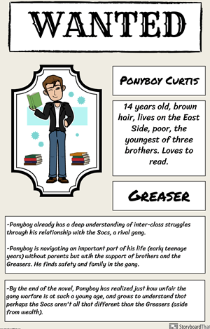 The Outsiders Wanted Poster Activity