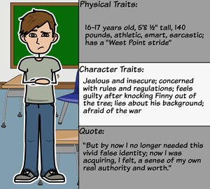 A Separate Peace by John Knowles - <i>A Separate Peace</i> Character Map