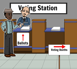 Voting Rights Election Timeline