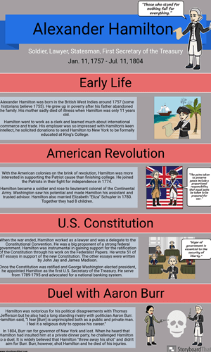 Revolutionary War Biography Poster