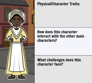 Chains Character Map Activity
