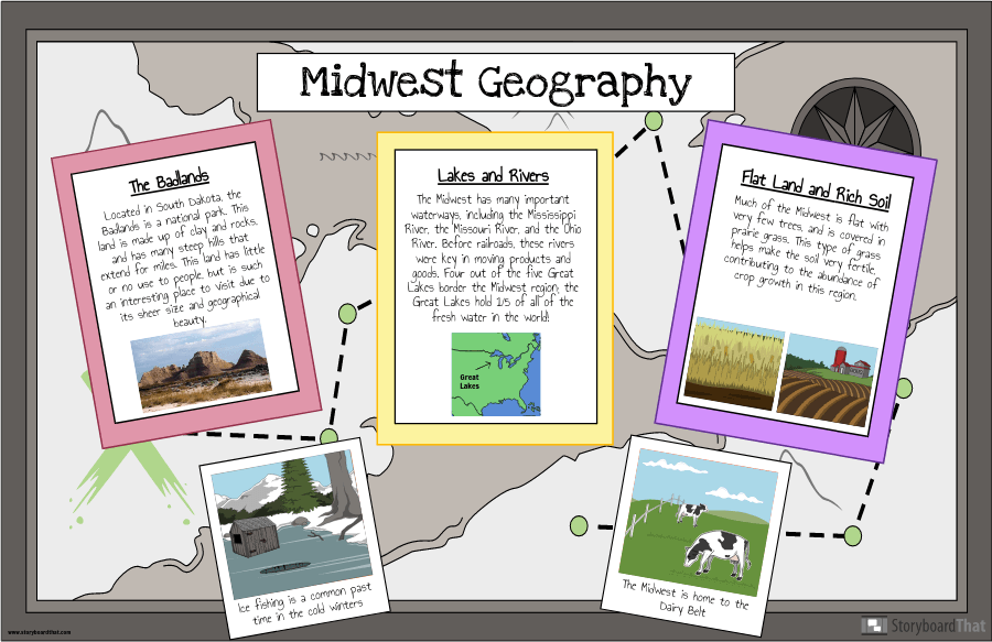 US Regions Midwest Geography Poster