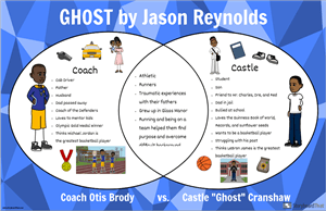 Ghost by Jason Reynolds Compare and Contrast