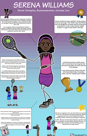 Serena Williams Biography Poster