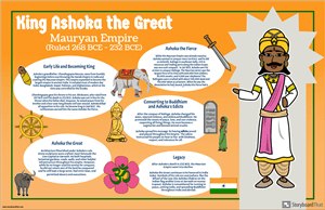 Ancient India Biography: King Ashoka