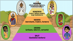 Ancient India Social Structure