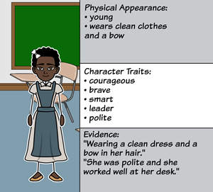 The Story of Ruby Bridges by Robert Coles - <i>The Story of Ruby Bridges</i> Character Map