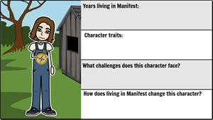 Moon Over Manifest by Clare Vanderpool - <i>Moon Over Manifest</i> Character Map
