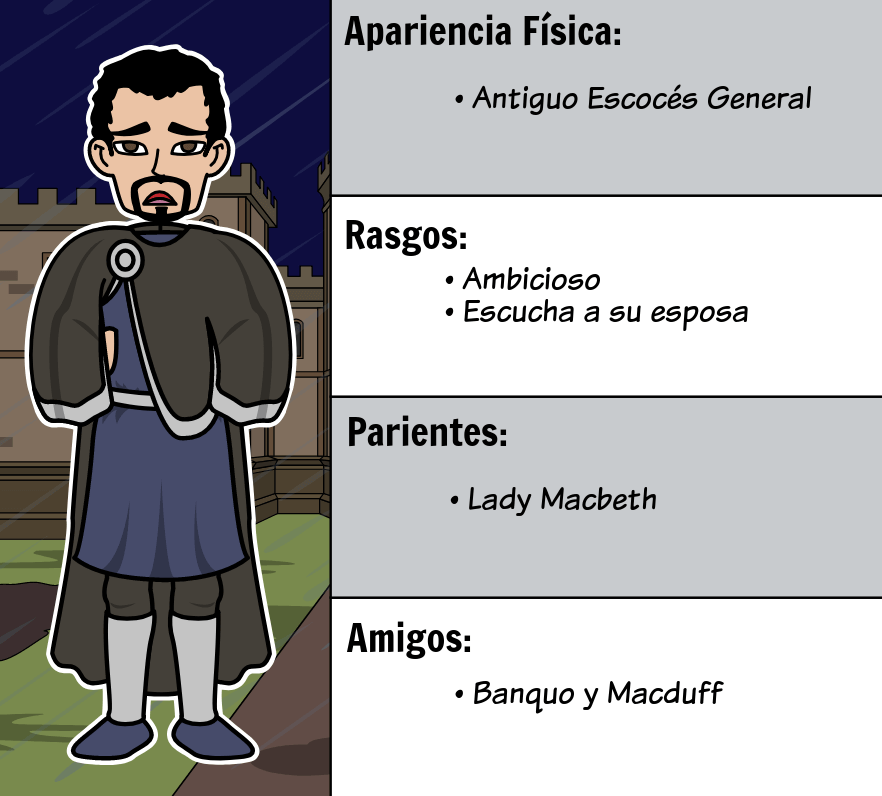 Macbeth de William Shakespeare - Personajes Principales de Macbeth