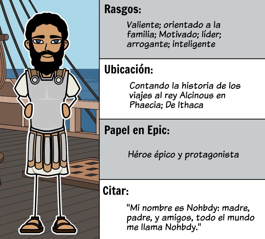 The Odyssey Epic Poem De Homer Activities El Viaje Del
