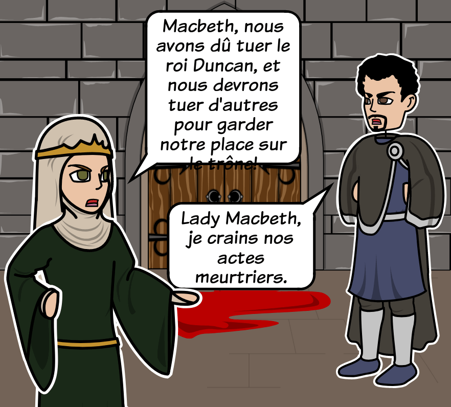 Macbeth par William Shakespeare - Structure en Cinq Actes