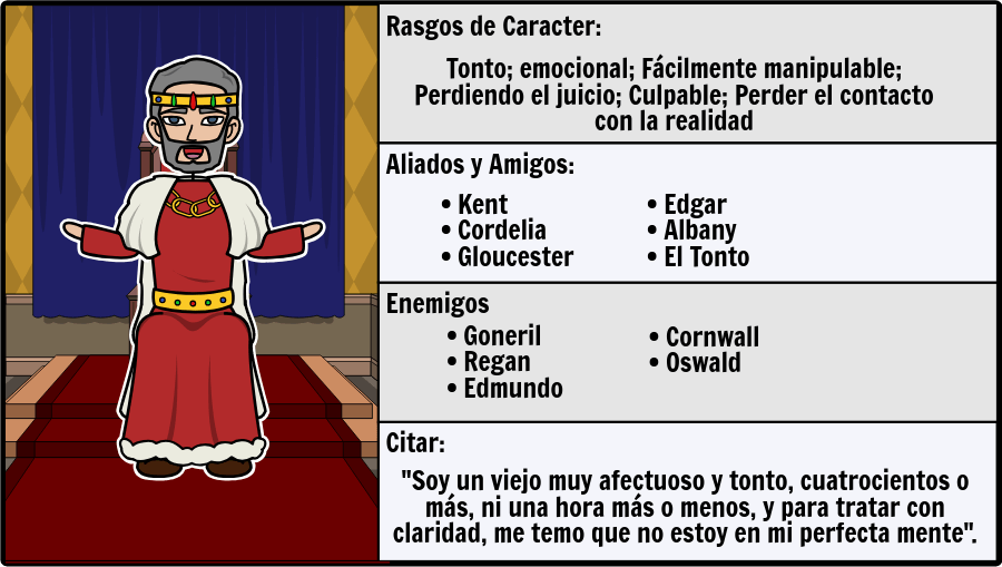 Rey Lear de William Shakespeare - Personajes de <i>Rey Lear</i>