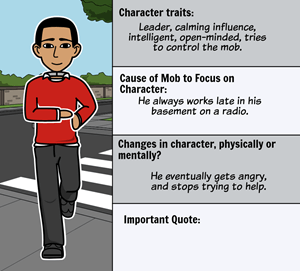 The Monsters Are Due on Maple Street - The Maple Street Mob Character Map