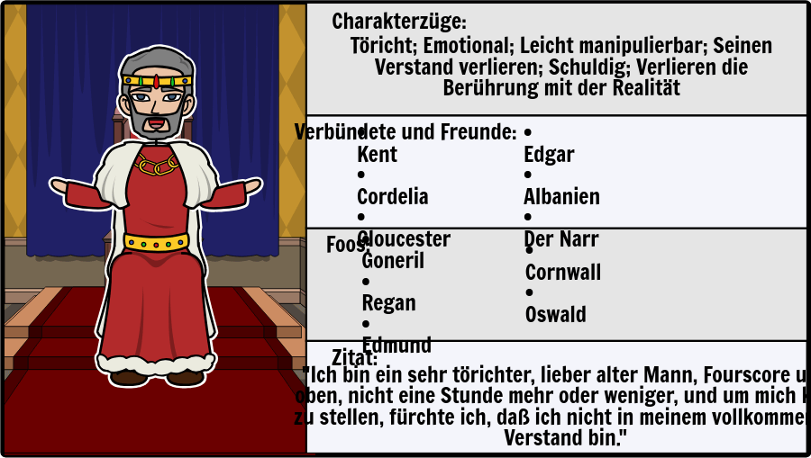 König Lear von William Shakespeare - <i>König Lear</i> Charaktere