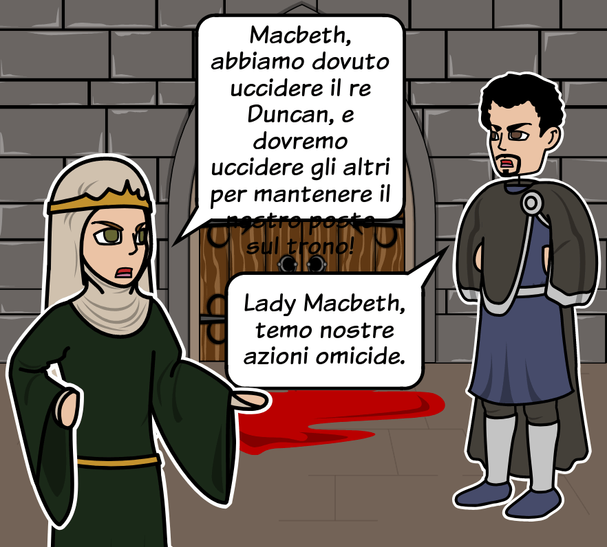 Macbeth di William Shakespeare - <i>Macbeth</i> Five Act Structure