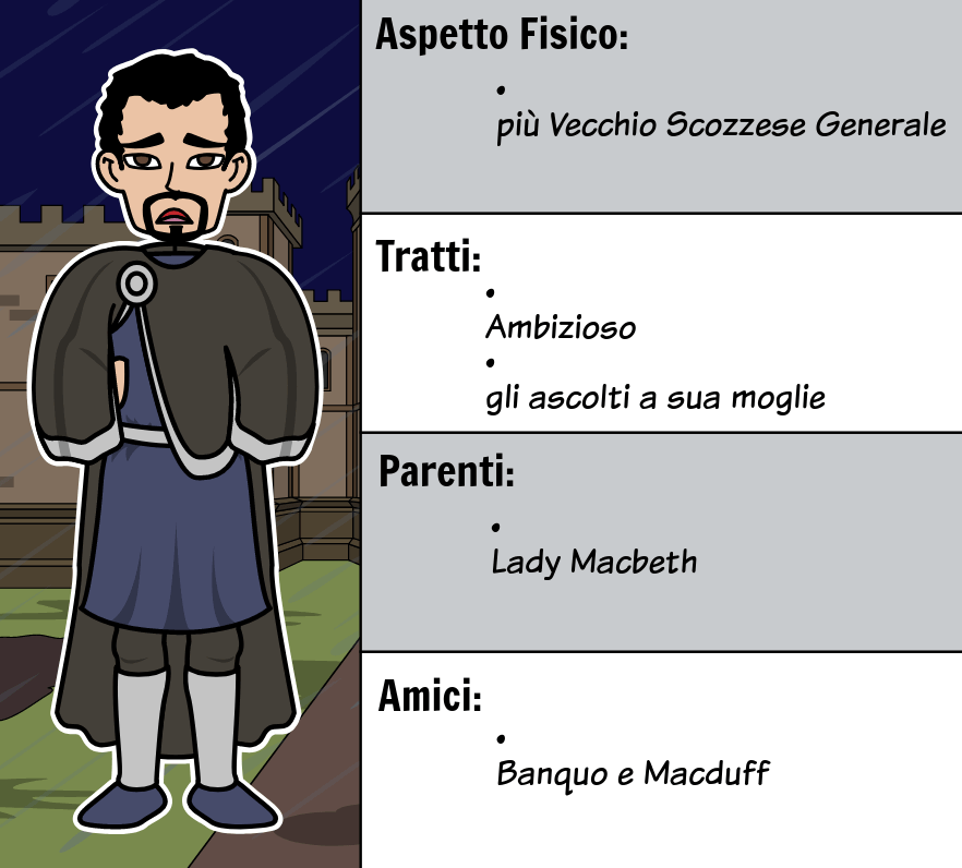 Macbeth di William Shakespeare - Personaggi Principali di Macbeth
