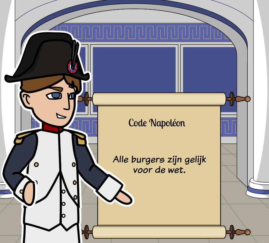 Was Napoleon Een Held Of Een Schurk Tijdlijn Activiteit
