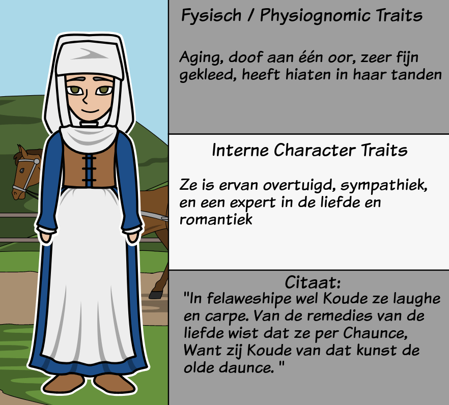 "The Canterbury Tales van Geofrey Chaucer - Character Card ""General Prologue"""
