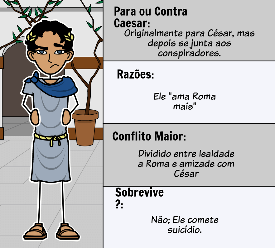 Júlio César por William Shakespeare - <i>Julius Caesar</i> Character Map