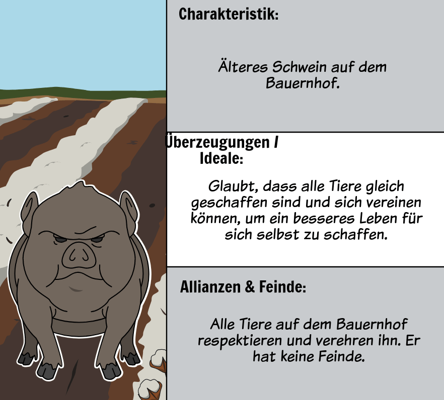 Animal Farm von George Orwell - <i>Animal Farm</i> Charaktere