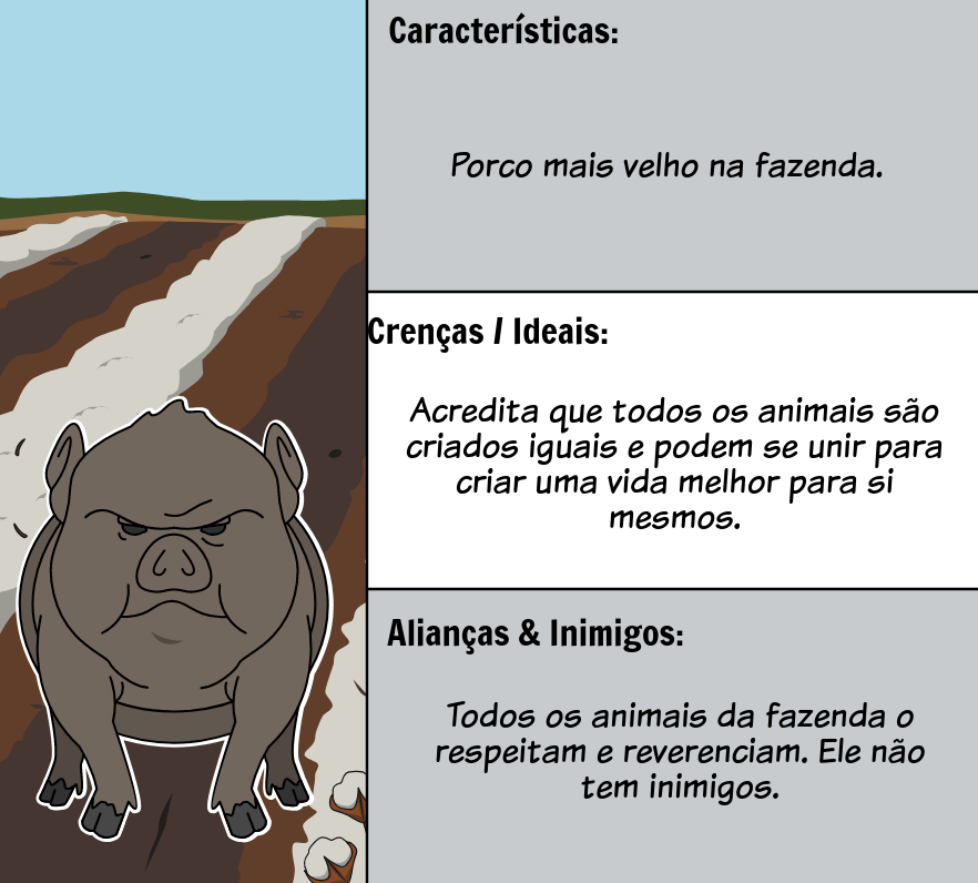Fazenda Animal por George Orwell - Personagens da <i>Fazenda Animal</i>