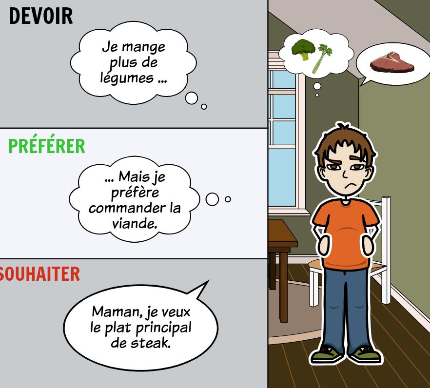 Activites De Vocabulaire Alimentaire Espagnol Commande De Nourriture En Espagnol