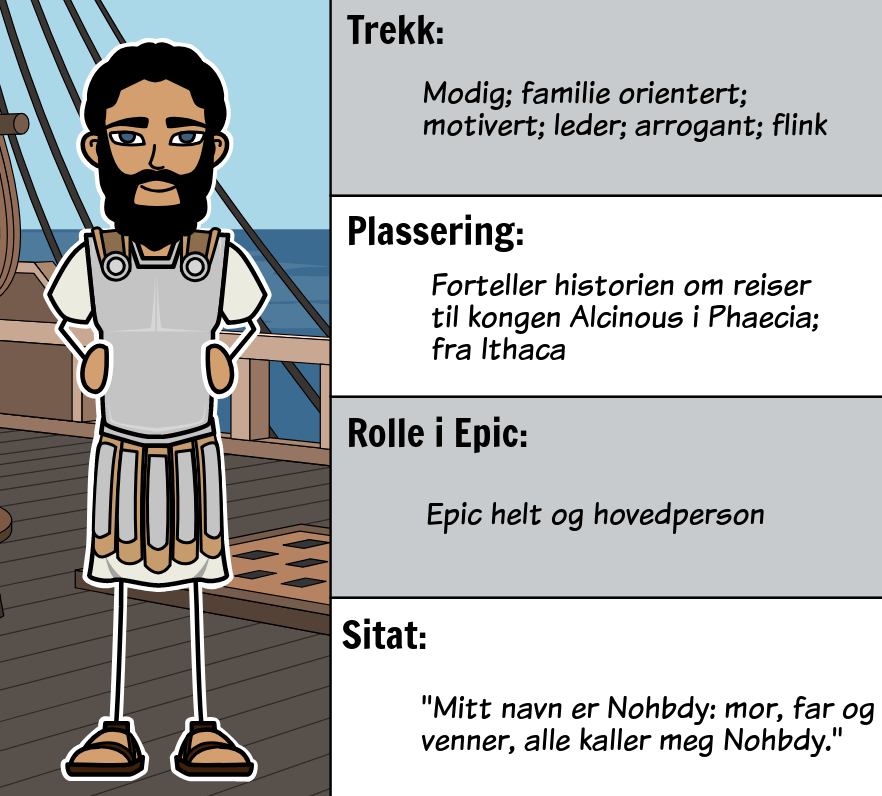 The Odyssey av Homer - Tegn