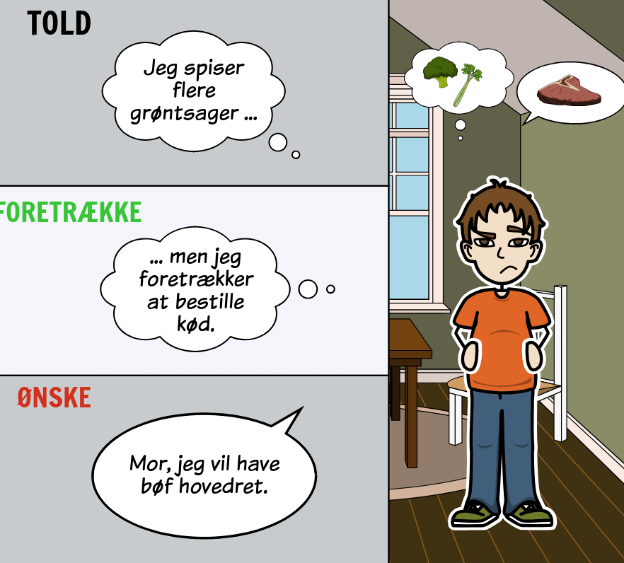 Food Vocabulary - Spansk Verbs in Context