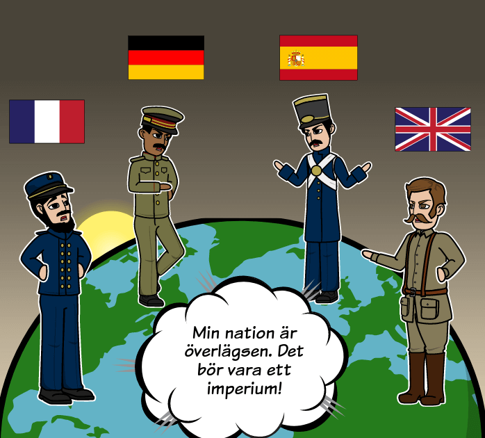 Imperialism - Motivationer för Europeisk Imperialism