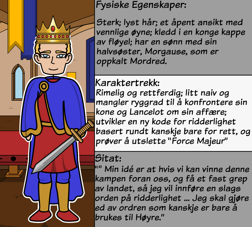 En gang og fremtidig konge av TH White - <i>En gang og fremtid King</i> Character Map