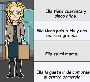 Teaching Spanish - <i>¿Cómo es tu familia?</i> - How is your family?