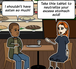 Acids and Bases - Acid Neutralization
