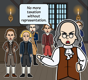 Constitutional Convention - Formation of a Country: 13 Colonies Become States