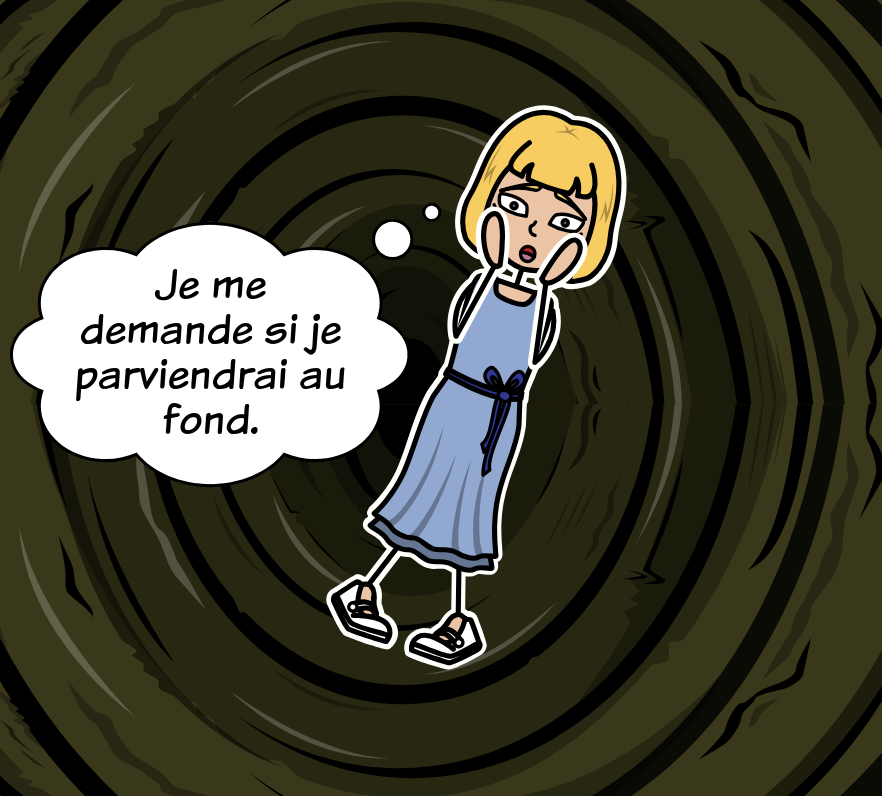 Alice au Pays des Merveilles de Lewis Carroll - Identify Point of View