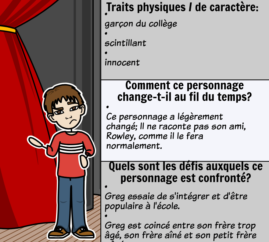 Journal d'un gamin Wimpy par Jeff Kinney - <i>Journal d'un personnage Wimpy Kid</i>