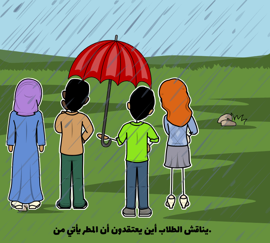 Water Cycle - Water Cycle Discussion القصة المصورة