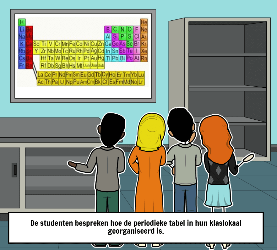 Periodiek Table-elementen - Discussie Storyboard