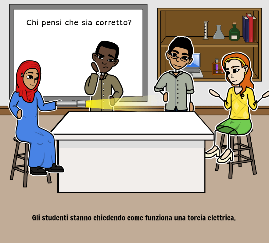 Introduzione All'energia - Storyboard di Discussione Sull'energia