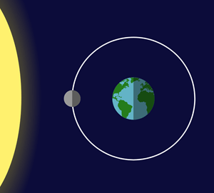 Earth and Moon - Phases of the Moon