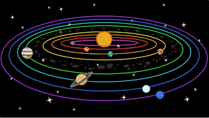 Solar System - Planets in the Solar System