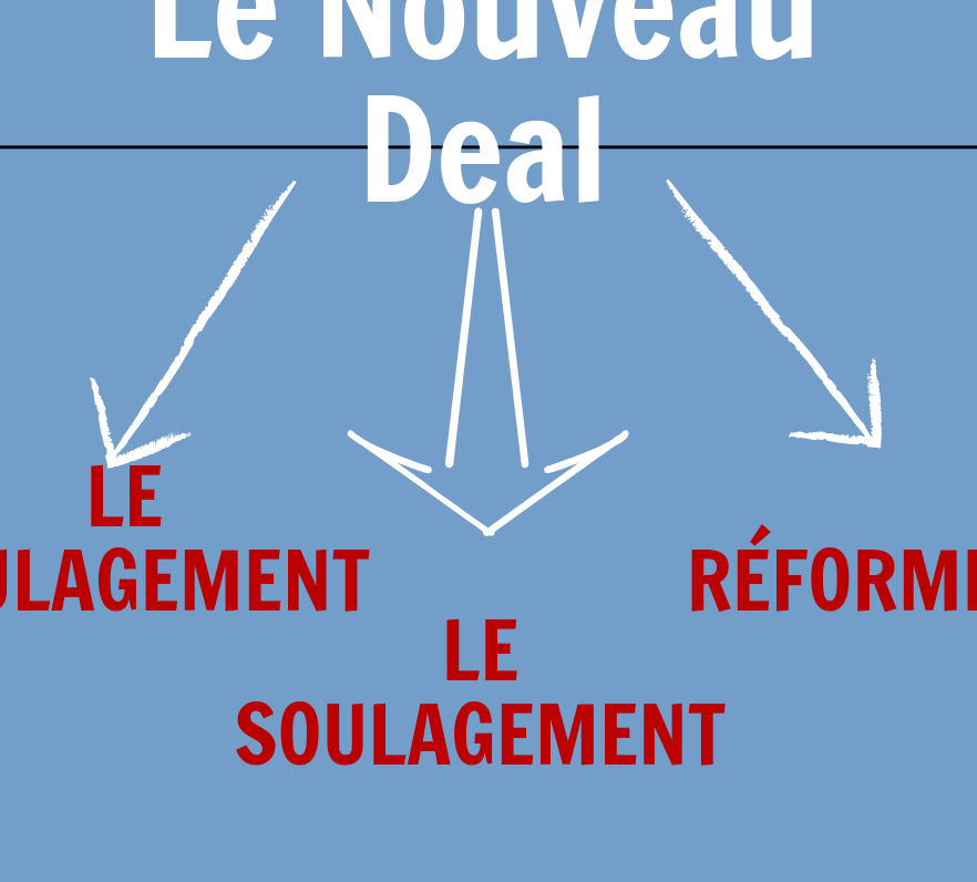 Le New Deal - 5 Ws du New Deal